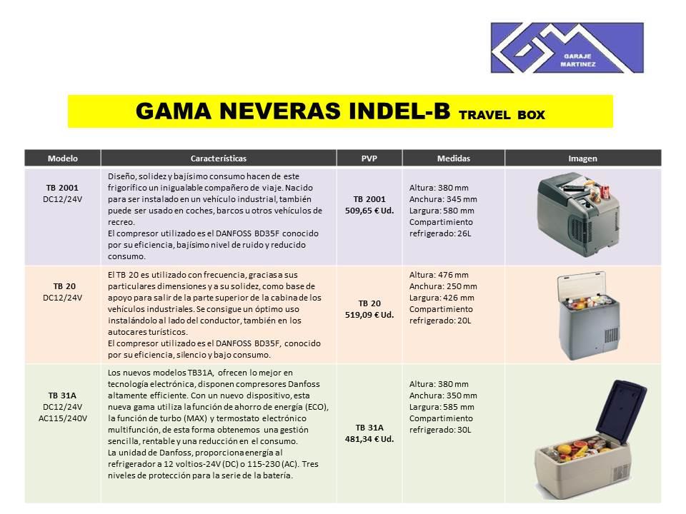 NEVERAS INDEL-B2