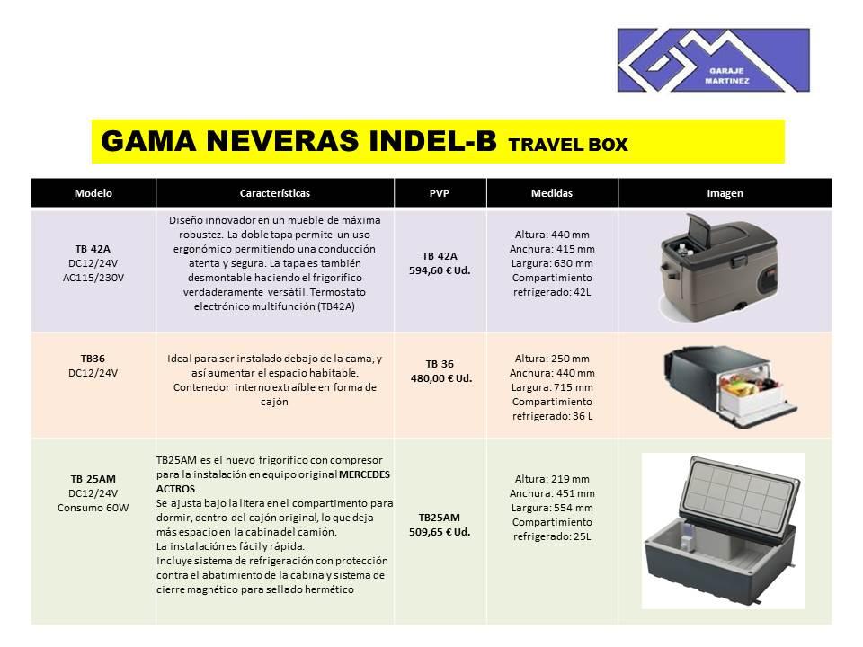 NEVERAS INDEL-B3