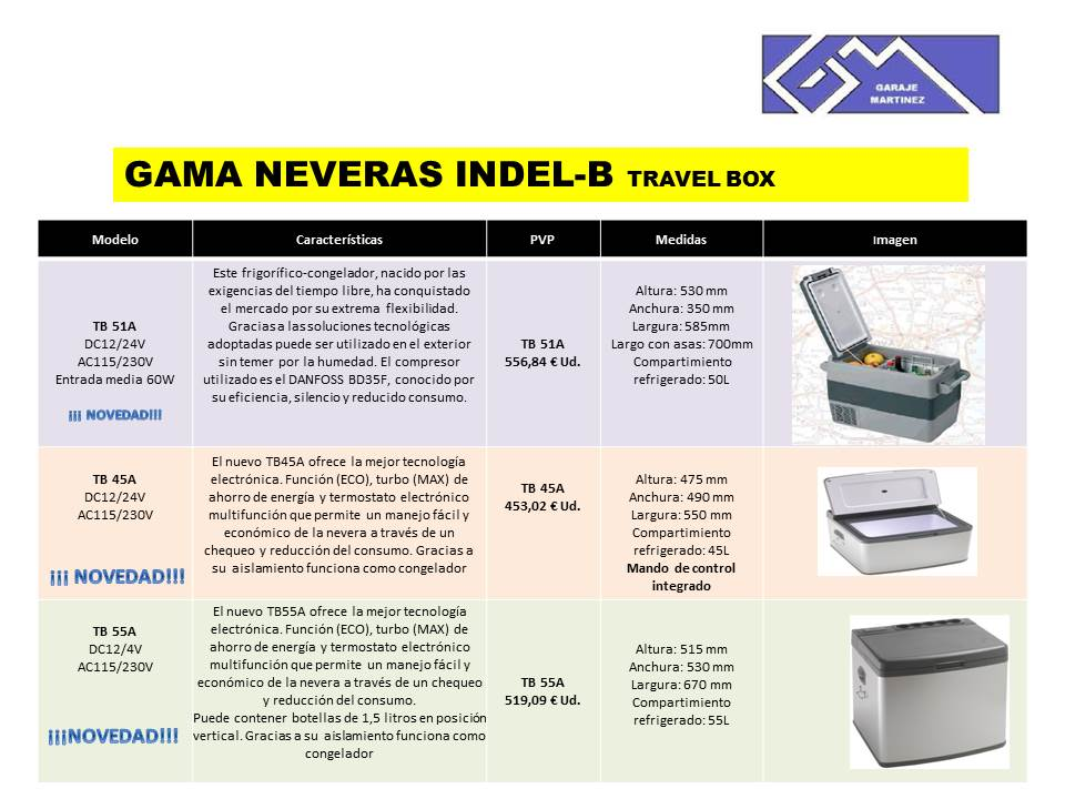 NEVERAS INDEL-B4