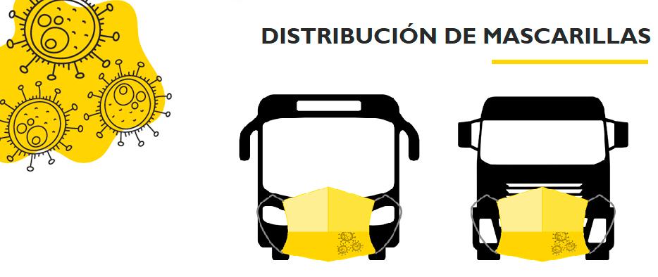 MASCARILLAS PARA EL TRANSPORTE EN NAVARRA